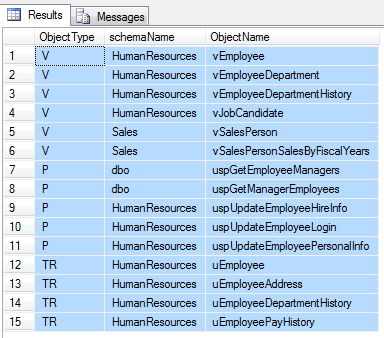 SQL server Impact Analysis